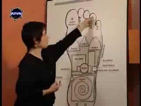 Kości crunch na palcach