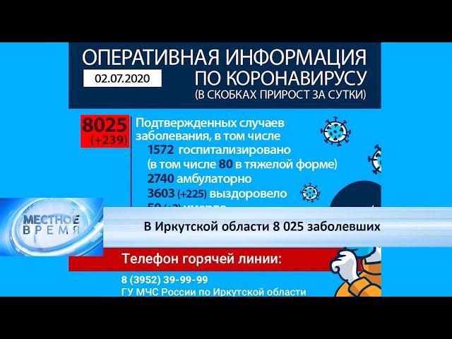 В Иркутской области 8 025 заболевших