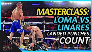How Vasyl Lomachenko Outboxed Jorge Linares (Landed Punches Count) #NoMasChenko #LomaLinares