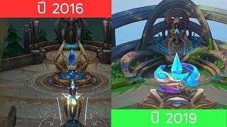 พัฒนาการของเกม Rov 2016 - ปัจจุบัน