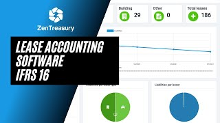 ZenTreasury Lease Accounting Software video