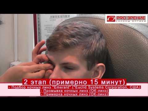 Лечения зрения на одном глазу из за травмы