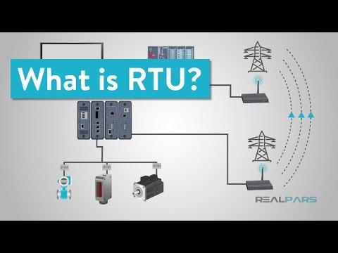 ¿Qué es RTU?