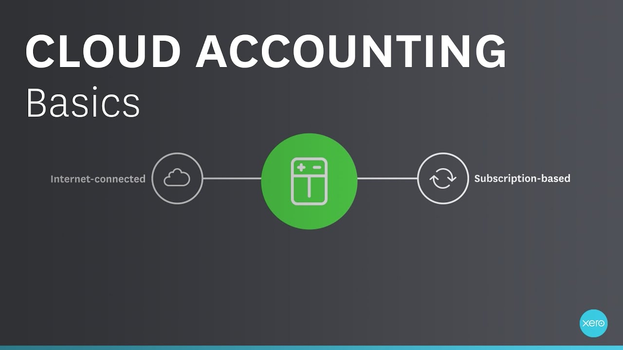 The 5 benefits of using an accounting software in the …