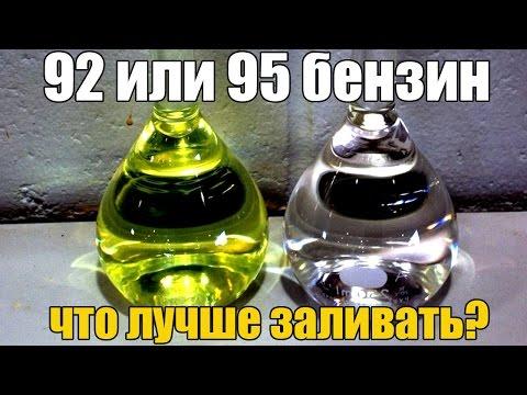 Das Öl für ssangjong aktion das Benzin