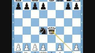 Chess Trap:  Blackburne Schilling Trap
