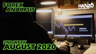 WEEKLY FOREX ANALYSIS : 10th August – 14th August 2020