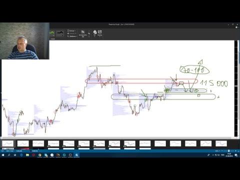 Индикаторы валют для бинарных опционов