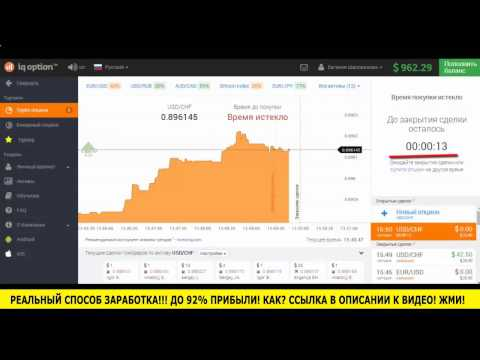 Турбо опционы стратегии iq option