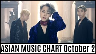 ASIAN MUSIC CHART October 2016 Week 2
