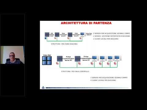 Automazione industriale, Data Center, Revamping