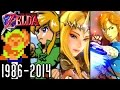 The Legend of Zelda ALL INTROS 1986-2014 (Wii U, GCN, N64, SNES, NES)