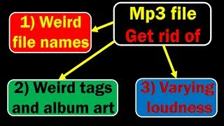 How to fix weird mp3 file names,tags and album art and volume normalization