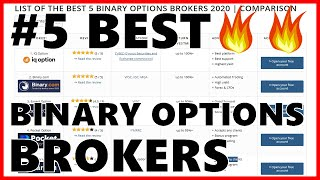 📌 5 Best Binary Options Brokers 2020 | Trusted Review & Comparison