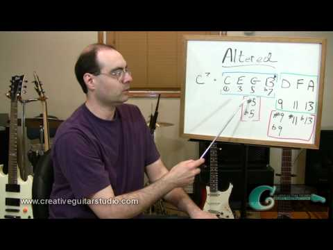 Music Theory: Altered Chords - Part One