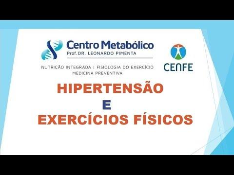 Contra-indicações para utilização no tratamento da hipertensão