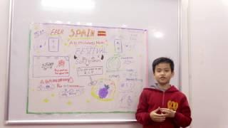 [WSI] I3.3 Đức Minh - Presentation level 2