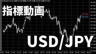 2018/5/30.21:30国内総生産GDP:GrossDomesticProduct