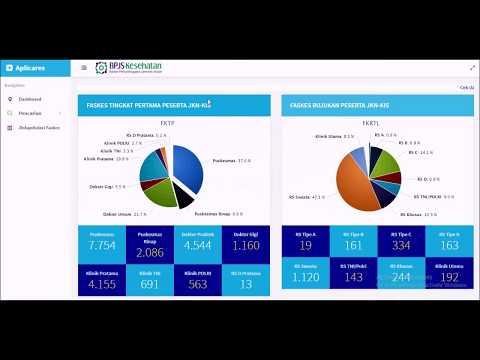 BPJS tutorial update faskes via HR PORTAL KG