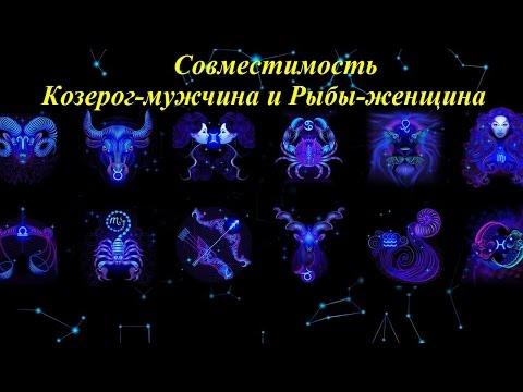 Гороскоп на совместимость имён женщины и мужчины знаков зодиака