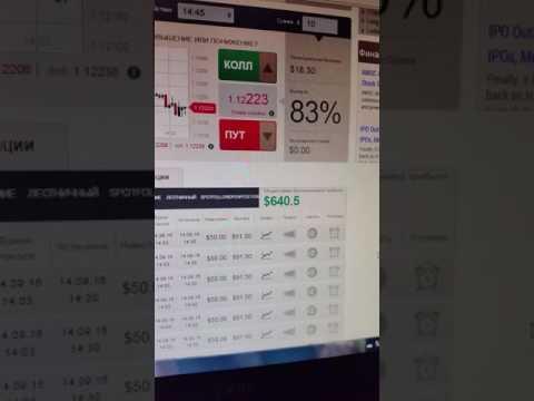 График в реальном времени бинарные опционы