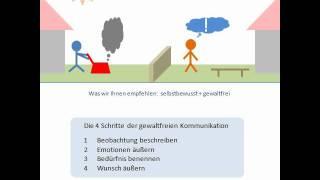 Online-Kurs Gewaltfreie Kommunikation [GFK] 1.0