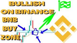 bullish-on-binance-bnb-trade-setup-idea-crypto-trading
