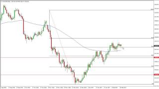 GOLD - USD Gold Technical Analysis for February 22 2017 by FXEmpire.com