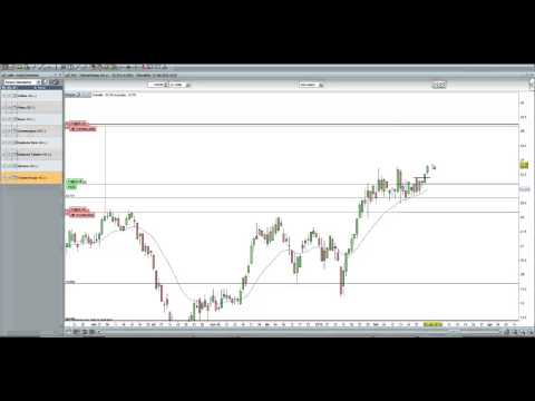 Penny stock trading online