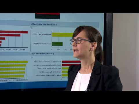Forderungsmanagement - Forderungen durchsetzen, Zahlungsausfälle vermeiden