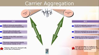 Carrier Aggregation in LTE - Theory + Log analysis