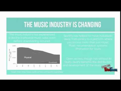 Thumbnail for Spotify: Decreasing Piracy or Diminishing the Music Industry?