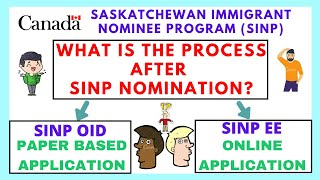 What Is The Process After SINP Nomination? | SINP Application Steps After Nomination |SINP OID vs EE