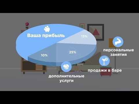 Видеообзор 1С:Фитнес клуб