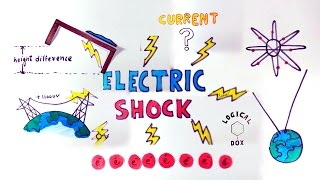 Electric Shock | The Science Behind It | Explained | In Hindi