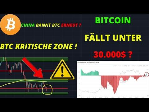 Bitcoin indeksas etf