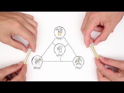 mp4 Innovating Entrepreneurship Adalah, download Innovating Entrepreneurship Adalah video klip Innovating Entrepreneurship Adalah