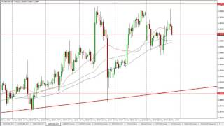 GBP/USD - GBP/USD Technical Analysis for May 23 2017 by FXEmpire.com