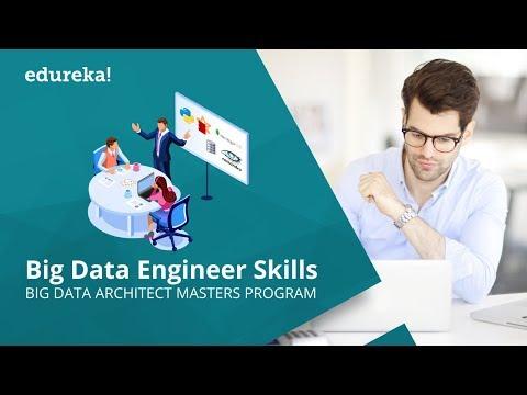 Big Data Engineer Skills   Big Data Certification   Edureka - YouTube