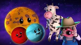 Gambar cover planet lagu untuk kanak-kanak   Lagu sistem suria   Belajar planet  Kids Rhyme   Planets Song