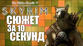 SKYRIM - СЮЖЕТ ЗА 10 СЕКУНД