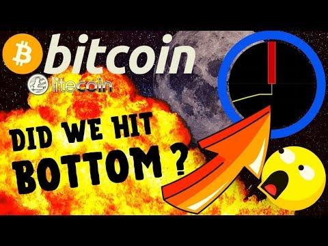 🔥 BITCOIN DID WE HIT BOTTOM? 🔥bitcoin litecoin price prediction, analysis, news, trading