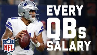Every Starting Quarterback's Salary from Highest to Lowest | NFL