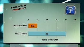 2970wx cinebench - TH-Clip
