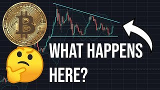 BIG move coming for BITCOIN! Here's why
