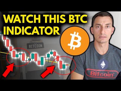 Bitcoin böngésző