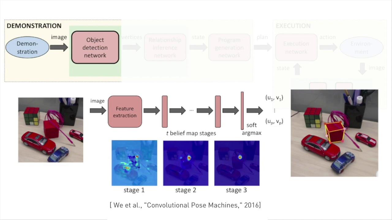 maxresdefault - Роботы от NVIDIA будут наблюдать за нами, чтобы стать еще умнее