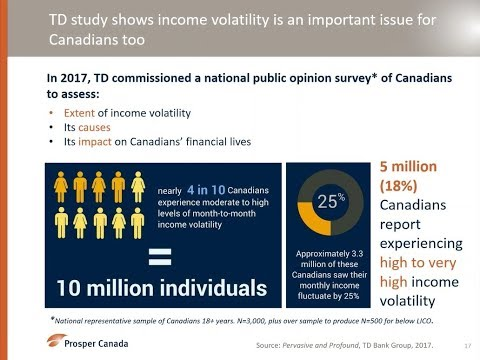 Income volatility in Canada: Why it matters and what to do about it
