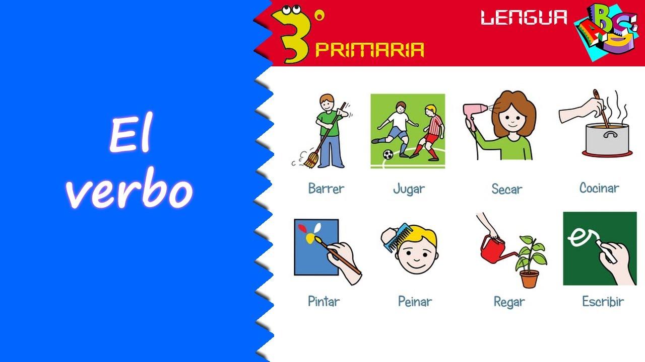Lengua Castellana. 3º Primaria. Tema 8. El verbo