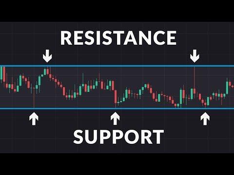Crypto rinkos dangtelio prognozė